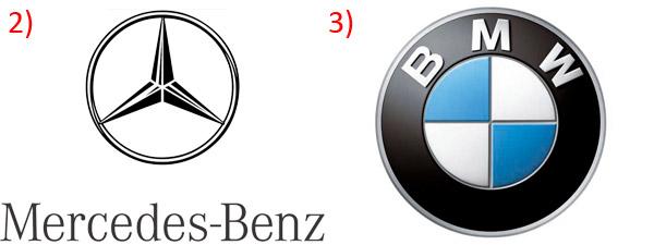 Mercedes і BMW - 2 і 3-тє місця серед найдорожчих автобрендів